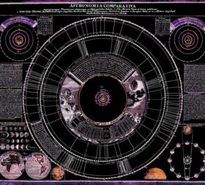 How DOES Astrology Work?